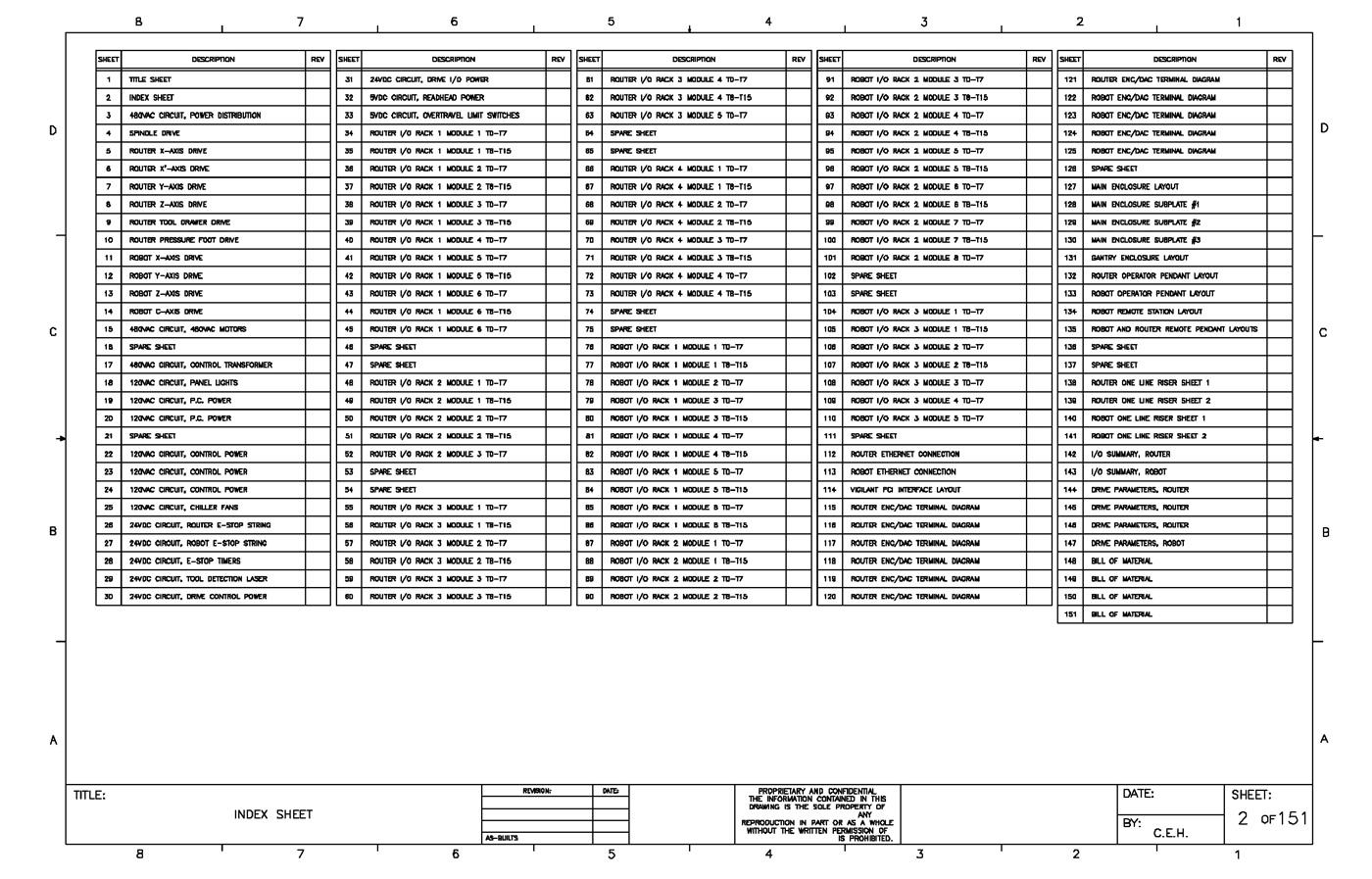 Mechanical Design Services - Machine Design Inc.